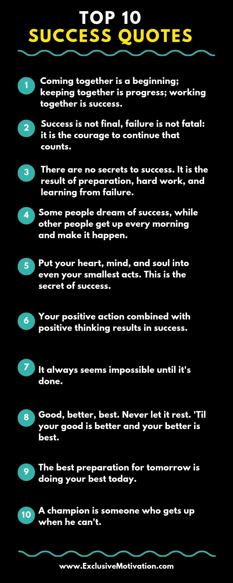 Top 10 success quotes exclusive motivation